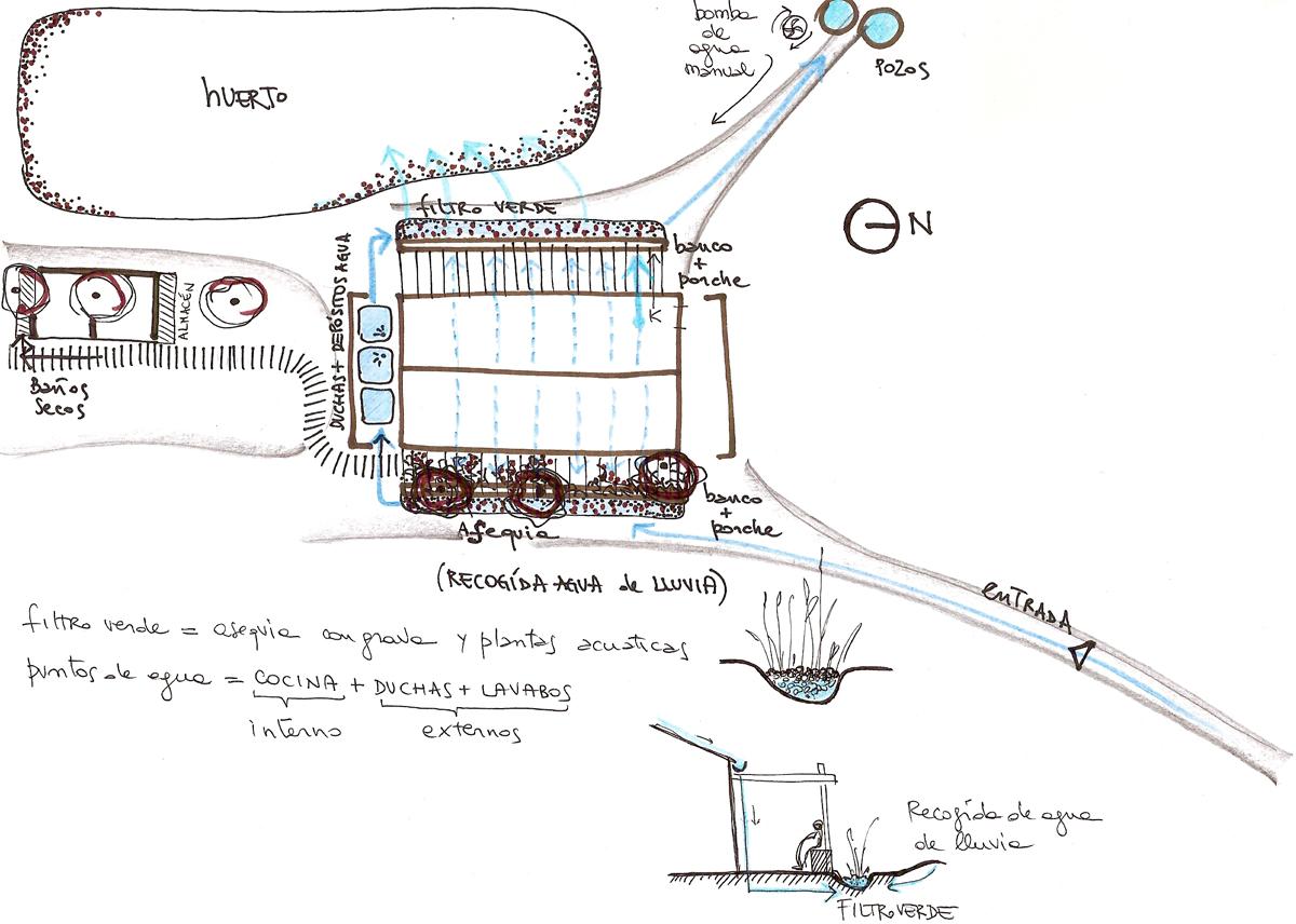 Diseño integral en Horcajo de los Montes (coop. mazetas, dibujo de Marta Paoletti)